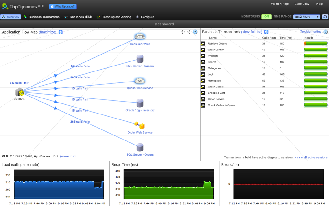 Free .NET Application Monitoring   Solutions   AppDynamics